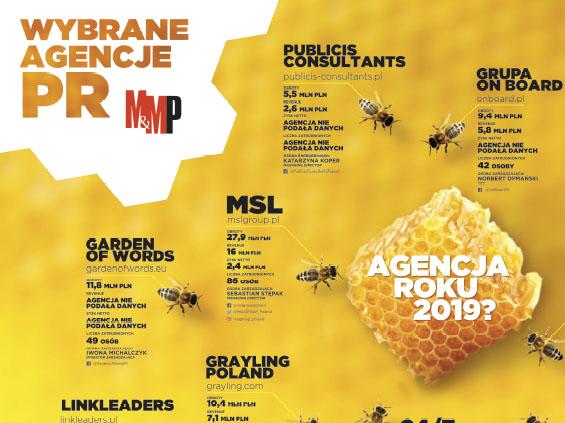 Mapa Agencji PR 2018