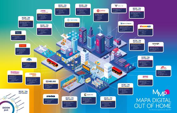 Mapa DOOH 2019