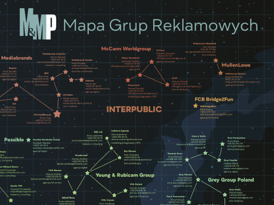Mapa Grupa Reklamowych 2018