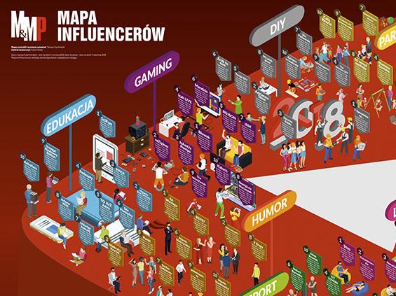 Mapa Influecerów 2018