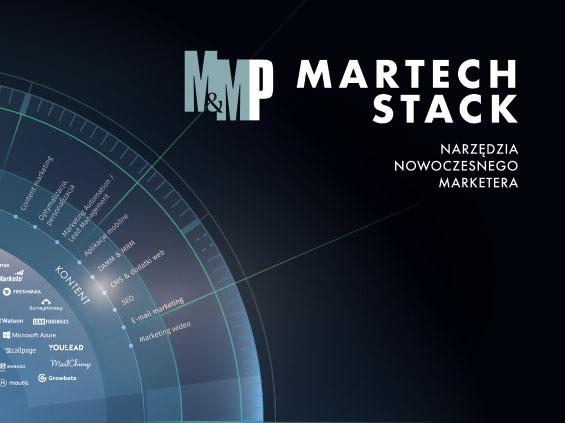 Mapa Martech Stack 2018